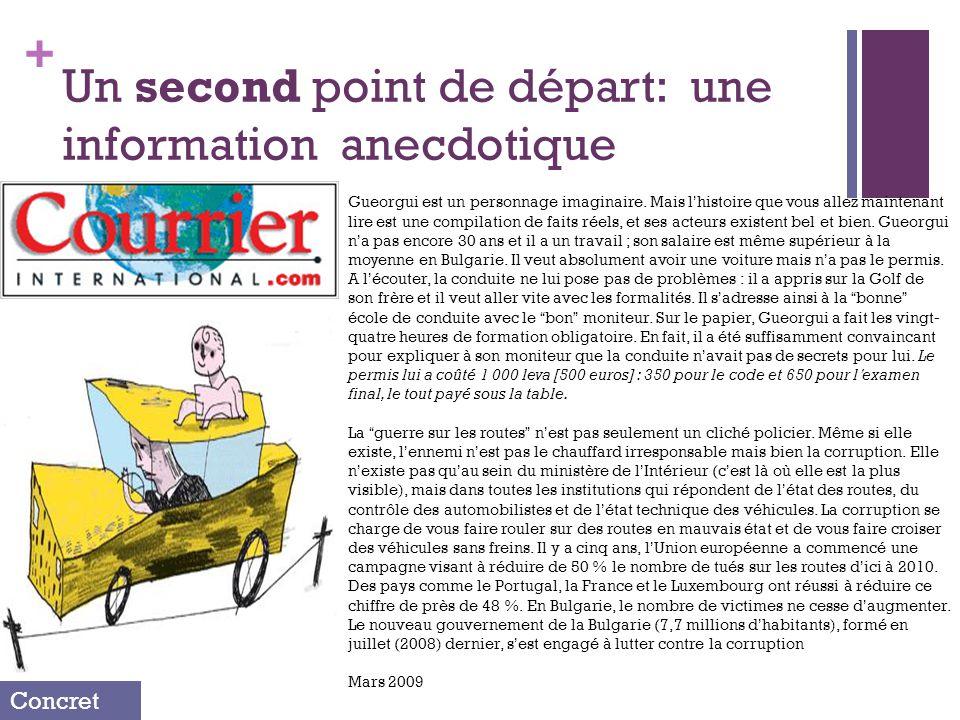 + Un second point de départ: une information anecdotique Gueorgui est un personnage imaginaire.