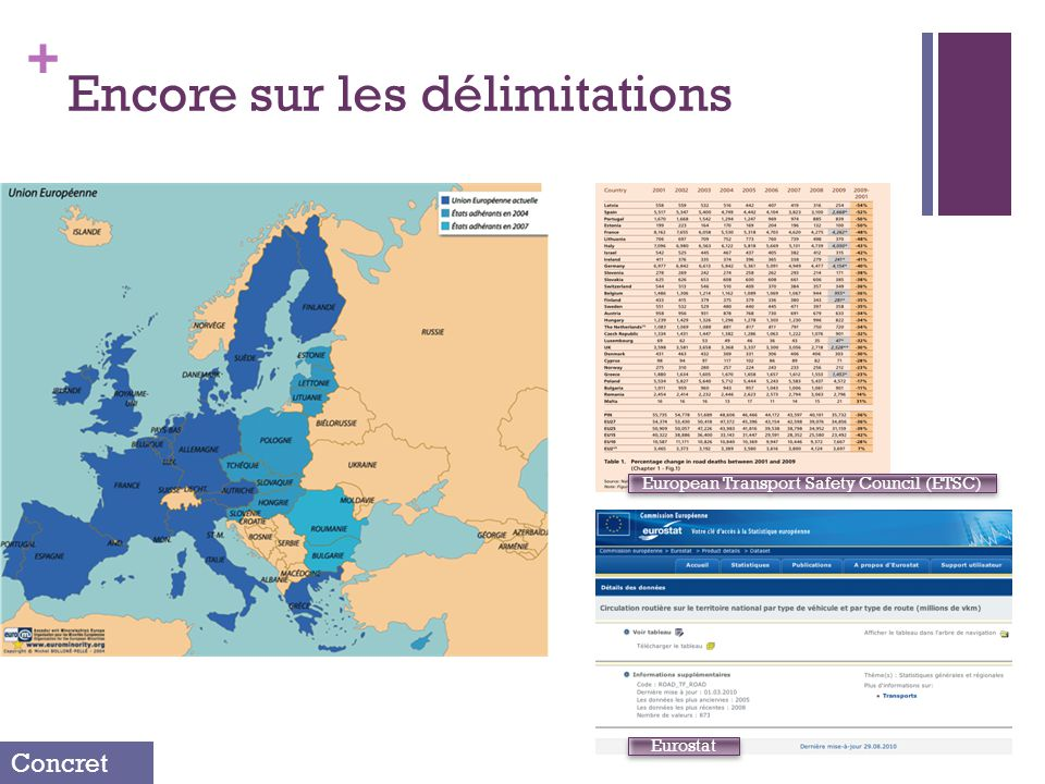 + Encore sur les délimitations European Transport Safety Council (ETSC) Eurostat Concret