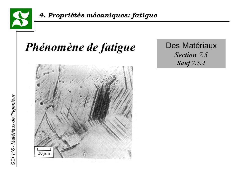 4. Propriétés mécaniques: fatigue GCI 116 - Matériaux de lingénieur Des Matériaux Section 7.5 Sauf 7.5.4 Phénomène de fatigue