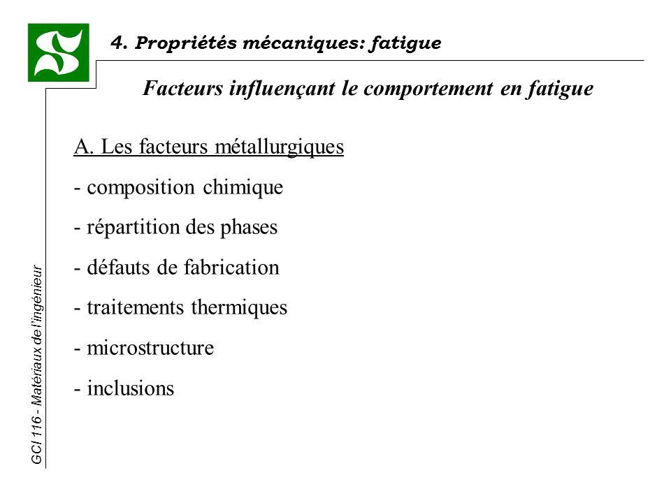 4. Propriétés mécaniques: fatigue GCI 116 - Matériaux de lingénieur Facteurs influençant le comportement en fatigue A. Les facteurs métallurgiques - c