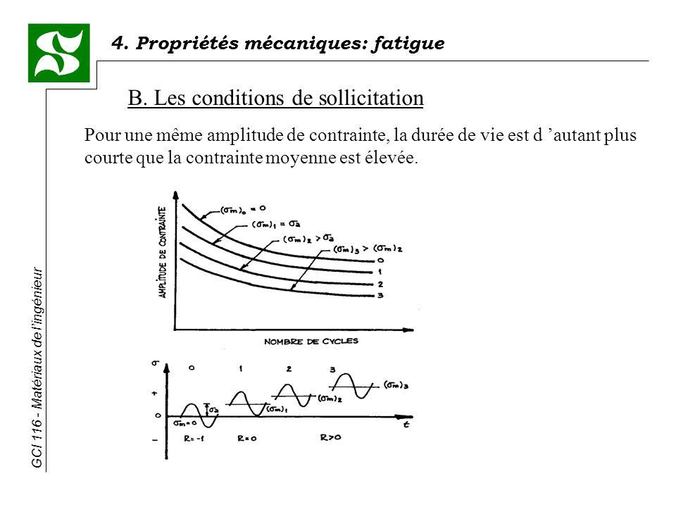 4. Propriétés mécaniques: fatigue GCI 116 - Matériaux de lingénieur B. Les conditions de sollicitation Pour une même amplitude de contrainte, la durée