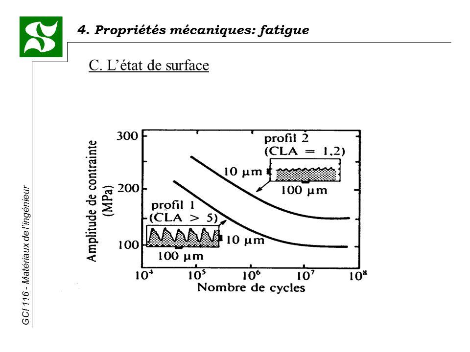 4. Propriétés mécaniques: fatigue GCI 116 - Matériaux de lingénieur C. Létat de surface