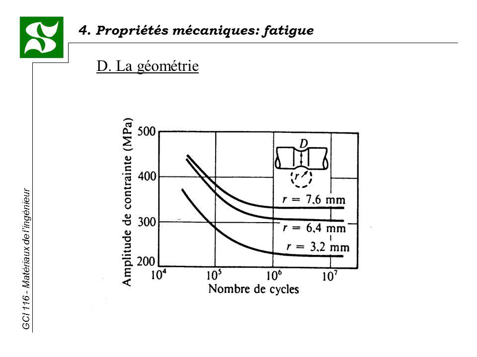 4. Propriétés mécaniques: fatigue GCI 116 - Matériaux de lingénieur D. La géométrie