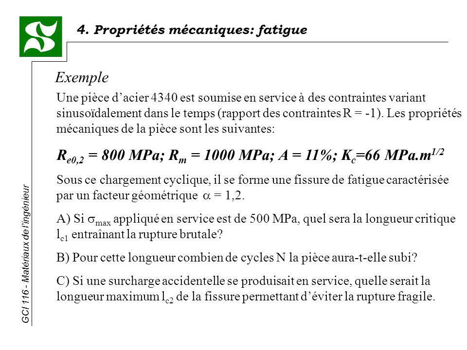 4. Propriétés mécaniques: fatigue GCI 116 - Matériaux de lingénieur Exemple Une pièce dacier 4340 est soumise en service à des contraintes variant sin