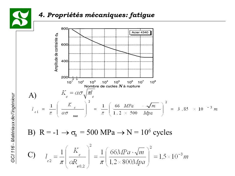 4. Propriétés mécaniques: fatigue GCI 116 - Matériaux de lingénieur A) B) R = -1 a = 500 MPa N = 10 6 cycles C)