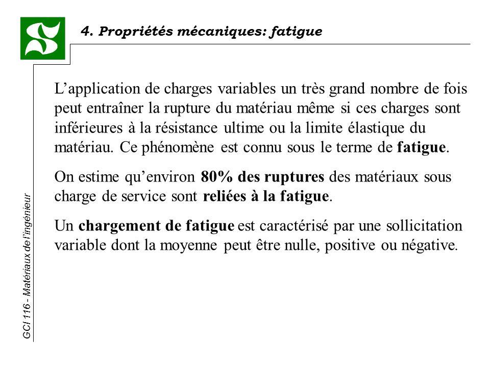 4. Propriétés mécaniques: fatigue GCI 116 - Matériaux de lingénieur Lapplication de charges variables un très grand nombre de fois peut entraîner la r