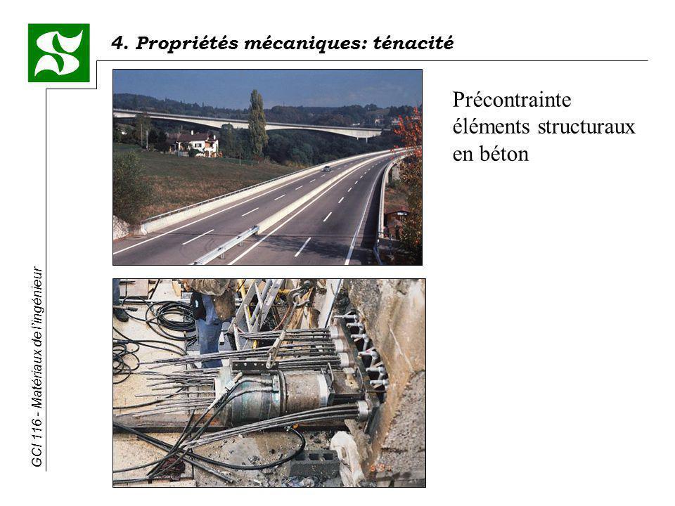4. Propriétés mécaniques: ténacité GCI 116 - Matériaux de lingénieur Précontrainte éléments structuraux en béton