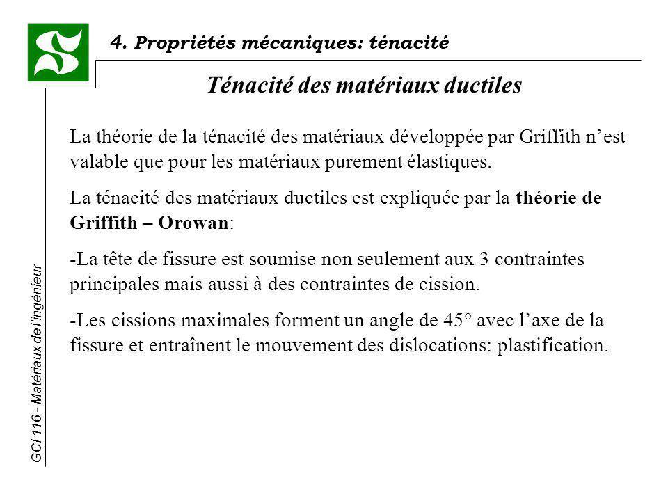 4. Propriétés mécaniques: ténacité GCI 116 - Matériaux de lingénieur Ténacité des matériaux ductiles La théorie de la ténacité des matériaux développé