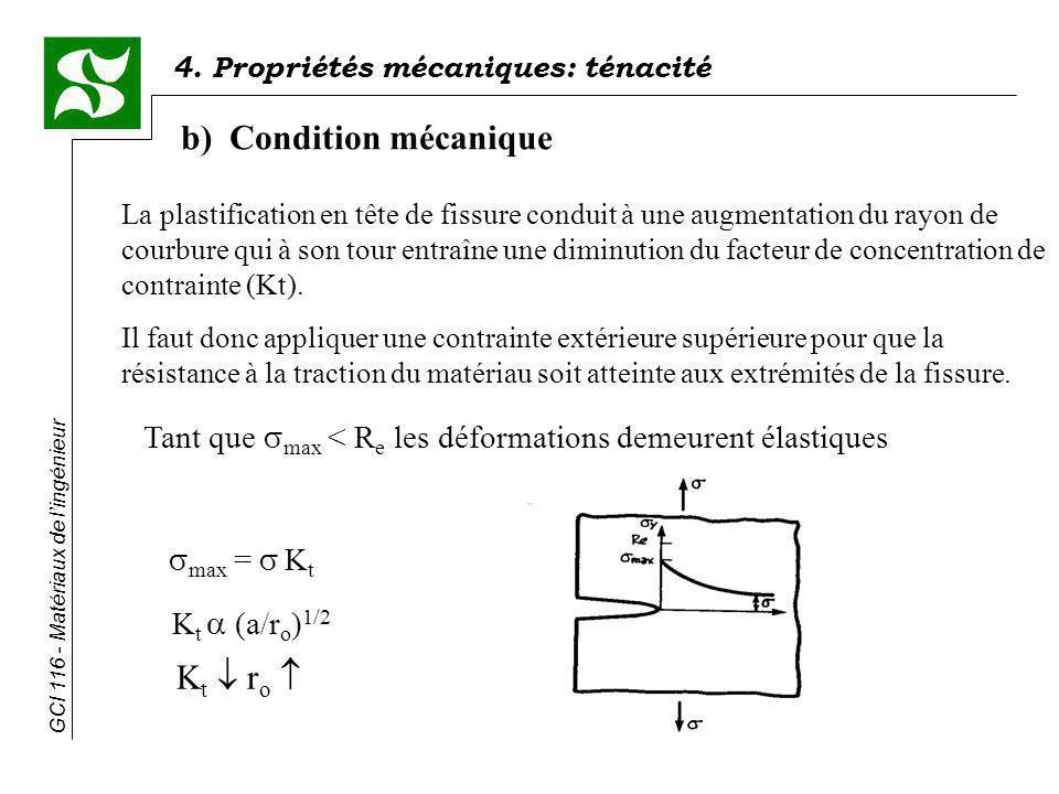 4. Propriétés mécaniques: ténacité GCI 116 - Matériaux de lingénieur b) Condition mécanique La plastification en tête de fissure conduit à une augment