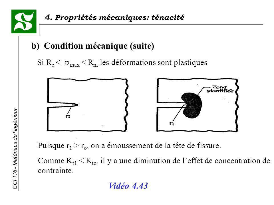 4. Propriétés mécaniques: ténacité GCI 116 - Matériaux de lingénieur b) Condition mécanique (suite) Si R e < max < R m les déformations sont plastique