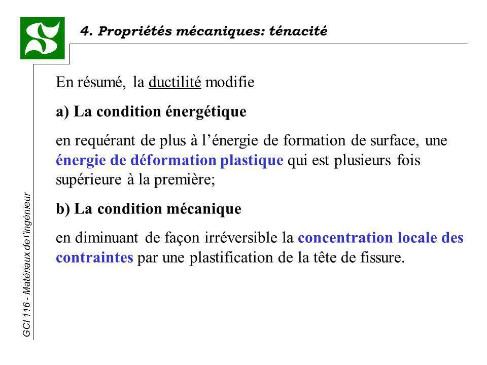 4. Propriétés mécaniques: ténacité GCI 116 - Matériaux de lingénieur En résumé, la ductilité modifie a) La condition énergétique en requérant de plus
