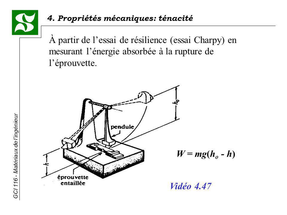 4. Propriétés mécaniques: ténacité GCI 116 - Matériaux de lingénieur À partir de lessai de résilience (essai Charpy) en mesurant lénergie absorbée à l