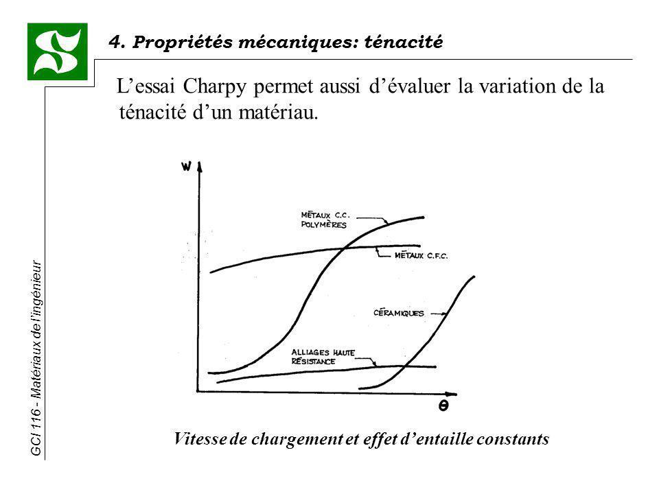 4. Propriétés mécaniques: ténacité GCI 116 - Matériaux de lingénieur Lessai Charpy permet aussi dévaluer la variation de la ténacité dun matériau. Vit