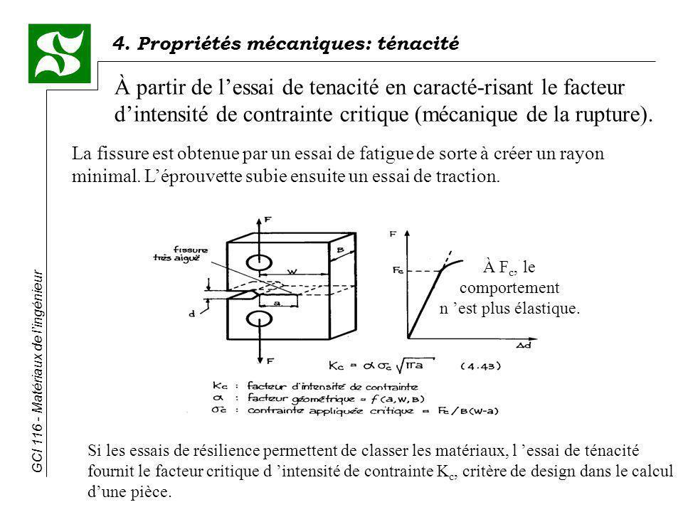 4. Propriétés mécaniques: ténacité GCI 116 - Matériaux de lingénieur À partir de lessai de tenacité en caracté-risant le facteur dintensité de contrai
