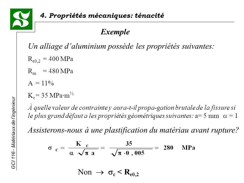 4. Propriétés mécaniques: ténacité GCI 116 - Matériaux de lingénieur Exemple Un alliage daluminium possède les propriétés suivantes: R e0,2 = 400 MPa
