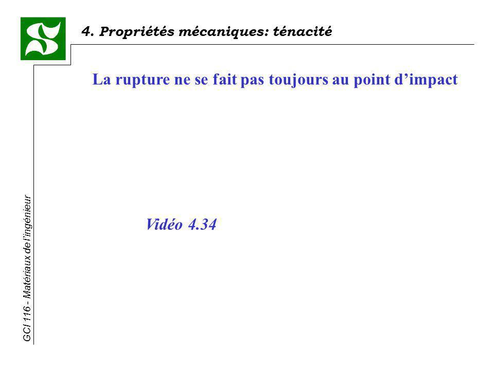 4. Propriétés mécaniques: ténacité GCI 116 - Matériaux de lingénieur La rupture ne se fait pas toujours au point dimpact Vidéo 4.34