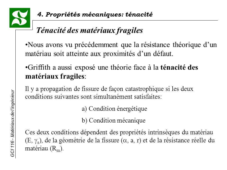 4. Propriétés mécaniques: ténacité GCI 116 - Matériaux de lingénieur Ténacité des matériaux fragiles Nous avons vu précédemment que la résistance théo