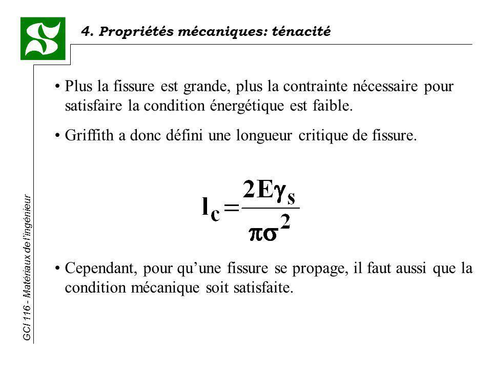 4. Propriétés mécaniques: ténacité GCI 116 - Matériaux de lingénieur Plus la fissure est grande, plus la contrainte nécessaire pour satisfaire la cond