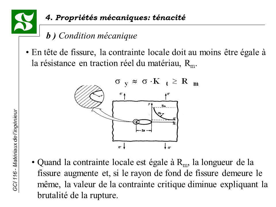 4. Propriétés mécaniques: ténacité GCI 116 - Matériaux de lingénieur b ) Condition mécanique En tête de fissure, la contrainte locale doit au moins êt