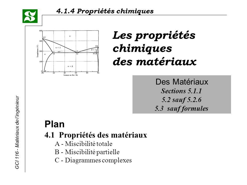4.1.4 Propriétés chimiques GCI 116 - Matériaux de lingénieur Diagramme fer-carbone Aciers et fontes %C 2% fontes Phases : ferrite (c.c.) : austénite (c.f.c.) : ferrite (c.c.) Fe 3 C : cémentite eutectique eutectoïde