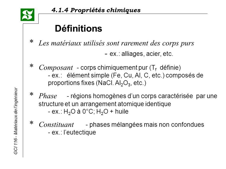 4.1.4 Propriétés chimiques GCI 116 - Matériaux de lingénieur * Diagramme déquilibre - sert à représenter les domaines de stabilité des phases en fonction de plusieurs variables : >>> la température >>> la composition (% massique) >>> la pression obtenue par des changements lents Diagramme de phase typique pour un seul composant Permet de représenter les domaines de stabilité des phases et les conditions déquilibre entre plusieurs phases