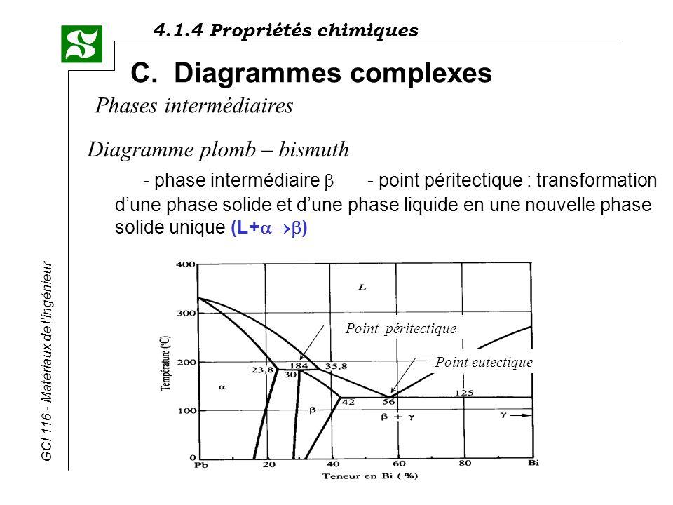 4.1.4 Propriétés chimiques GCI 116 - Matériaux de lingénieur C. Diagrammes complexes Phases intermédiaires Diagramme plomb – bismuth - phase intermédi