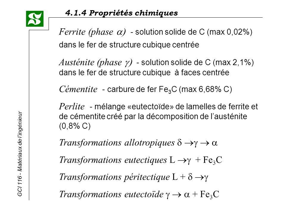 4.1.4 Propriétés chimiques GCI 116 - Matériaux de lingénieur Ferrite (phase - solution solide de C (max 0,02%) dans le fer de structure cubique centré