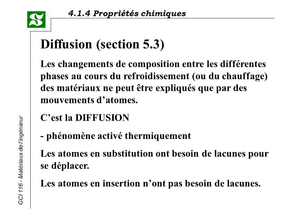 4.1.4 Propriétés chimiques GCI 116 - Matériaux de lingénieur Diffusion (section 5.3) Les changements de composition entre les différentes phases au co