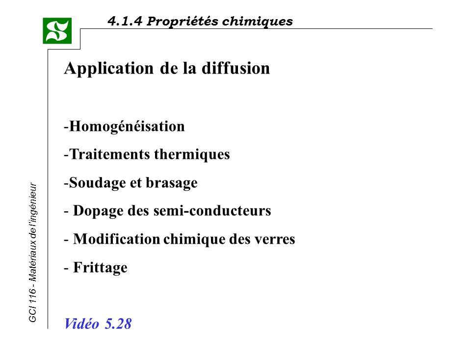 4.1.4 Propriétés chimiques GCI 116 - Matériaux de lingénieur Application de la diffusion -Homogénéisation -Traitements thermiques -Soudage et brasage