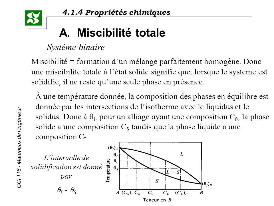 4.1.4 Propriétés chimiques GCI 116 - Matériaux de lingénieur A. Miscibilité totale Système binaire Miscibilité = formation dun mélange parfaitement ho