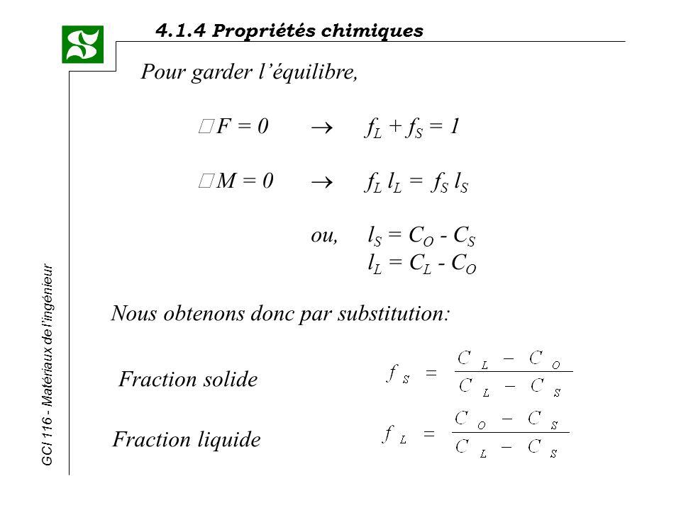 4.1.4 Propriétés chimiques GCI 116 - Matériaux de lingénieur Pour garder léquilibre, F = 0 f L + f S = 1 M = 0 f L l L = f S l S ou,l S = C O - C S l
