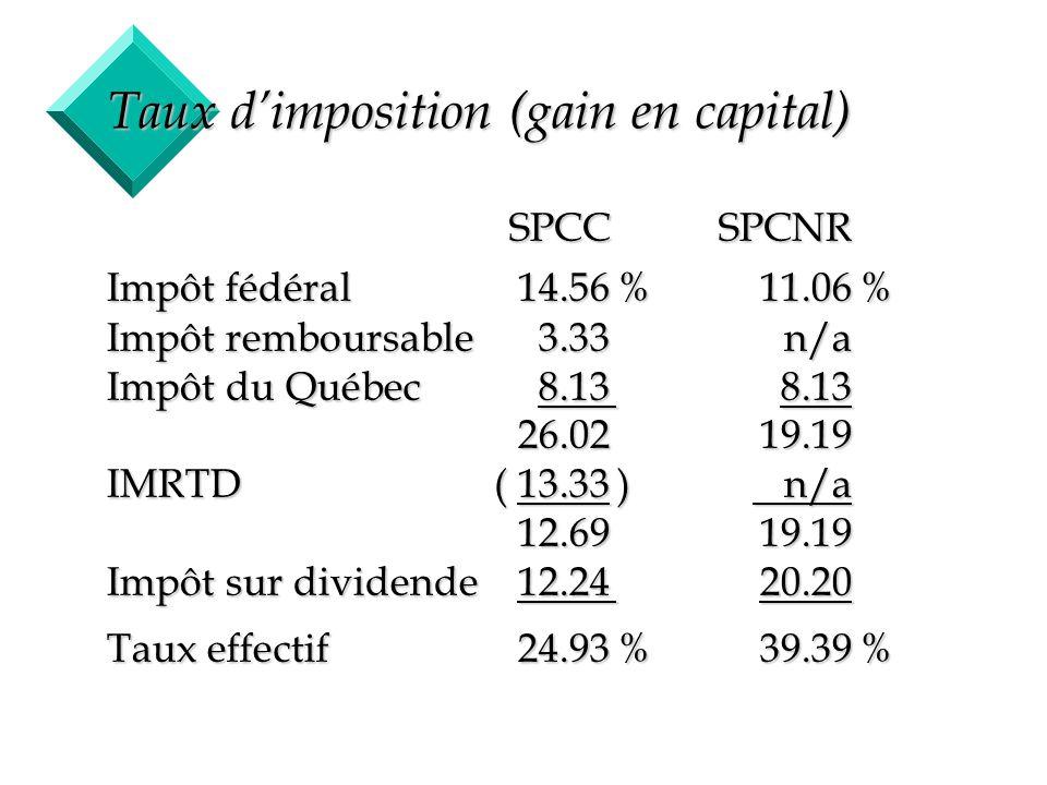8 Taux dimposition (gain en capital) SPCCSPCNR Impôt fédéral14.56%11.06% Impôt remboursable3.33n/a Impôt du Québec 8.138.13 26.0219.19 IMRTD( 13.33) n