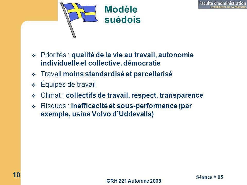 GRH 221 Automne 2008 10 Séance # 05 Modèle suédois Priorités : qualité de la vie au travail, autonomie individuelle et collective, démocratie Travail