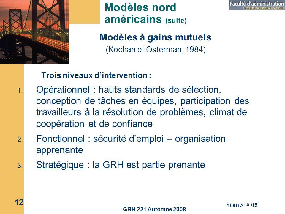 GRH 221 Automne 2008 12 Séance # 05 Modèles nord américains (suite) Trois niveaux dintervention : 1. Opérationnel : hauts standards de sélection, conc