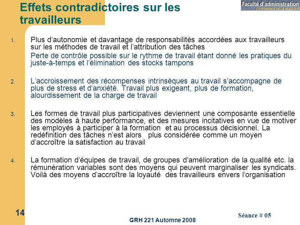 GRH 221 Automne 2008 14 Séance # 05 Effets contradictoires sur les travailleurs 1. Plus dautonomie et davantage de responsabilités accordées aux trava