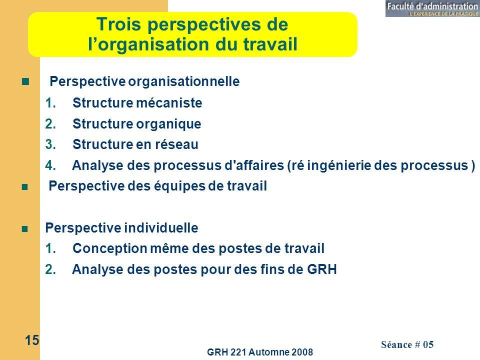 GRH 221 Automne 2008 15 Séance # 05 Trois perspectives de lorganisation du travail n Perspective organisationnelle 1.