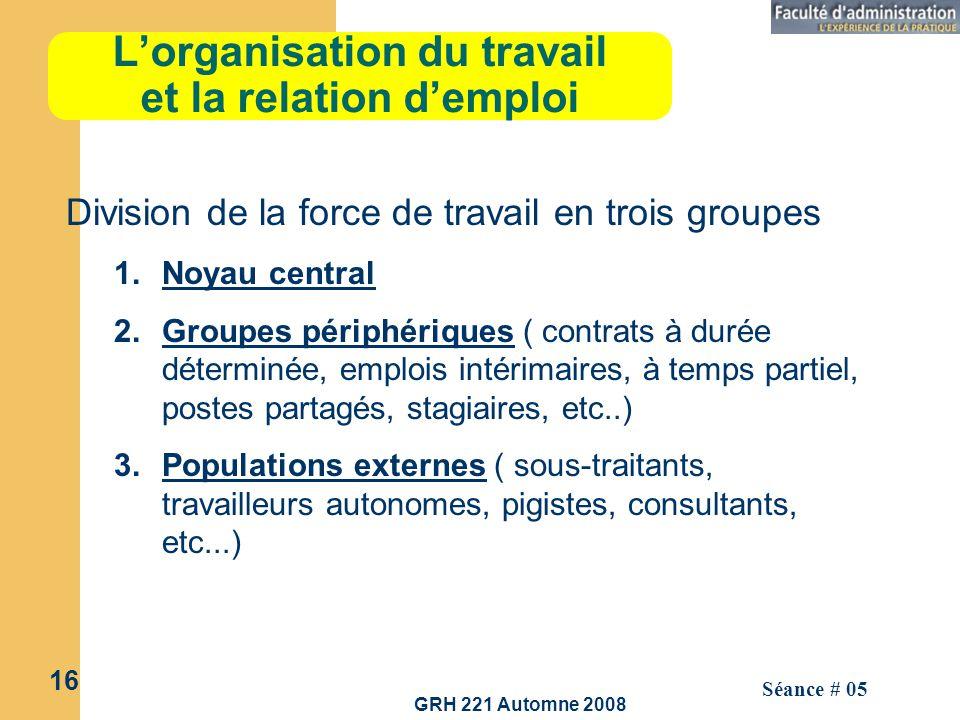 GRH 221 Automne 2008 16 Séance # 05 Lorganisation du travail et la relation demploi Division de la force de travail en trois groupes 1.Noyau central 2