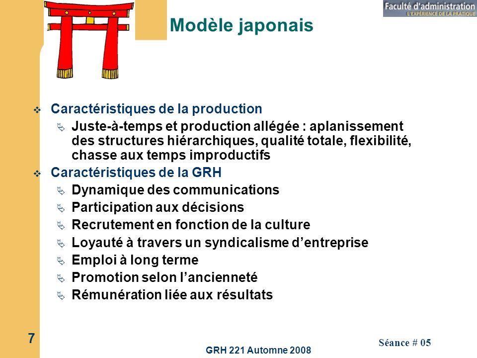 GRH 221 Automne 2008 7 Séance # 05 Modèle japonais Caractéristiques de la production Juste-à-temps et production allégée : aplanissement des structure