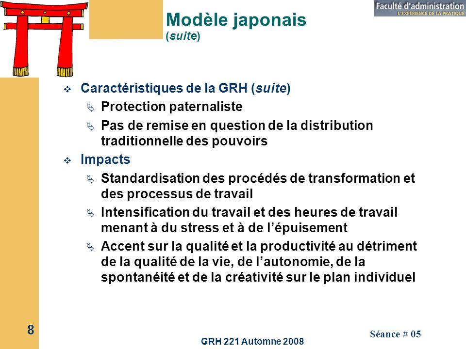 GRH 221 Automne 2008 8 Séance # 05 Modèle japonais (suite) Caractéristiques de la GRH (suite) Protection paternaliste Pas de remise en question de la