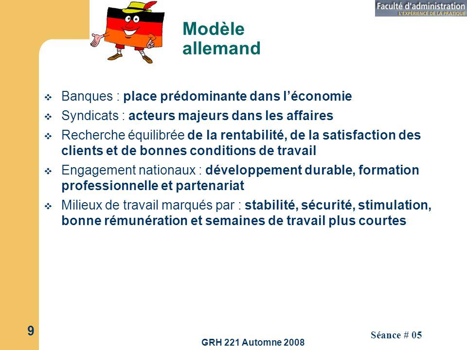 GRH 221 Automne 2008 9 Séance # 05 Modèle allemand Banques : place prédominante dans léconomie Syndicats : acteurs majeurs dans les affaires Recherche