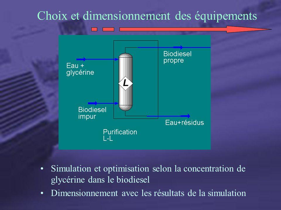 Choix et dimensionnement des équipements Simulation et optimisation selon la concentration de glycérine dans le biodiesel Dimensionnement avec les rés