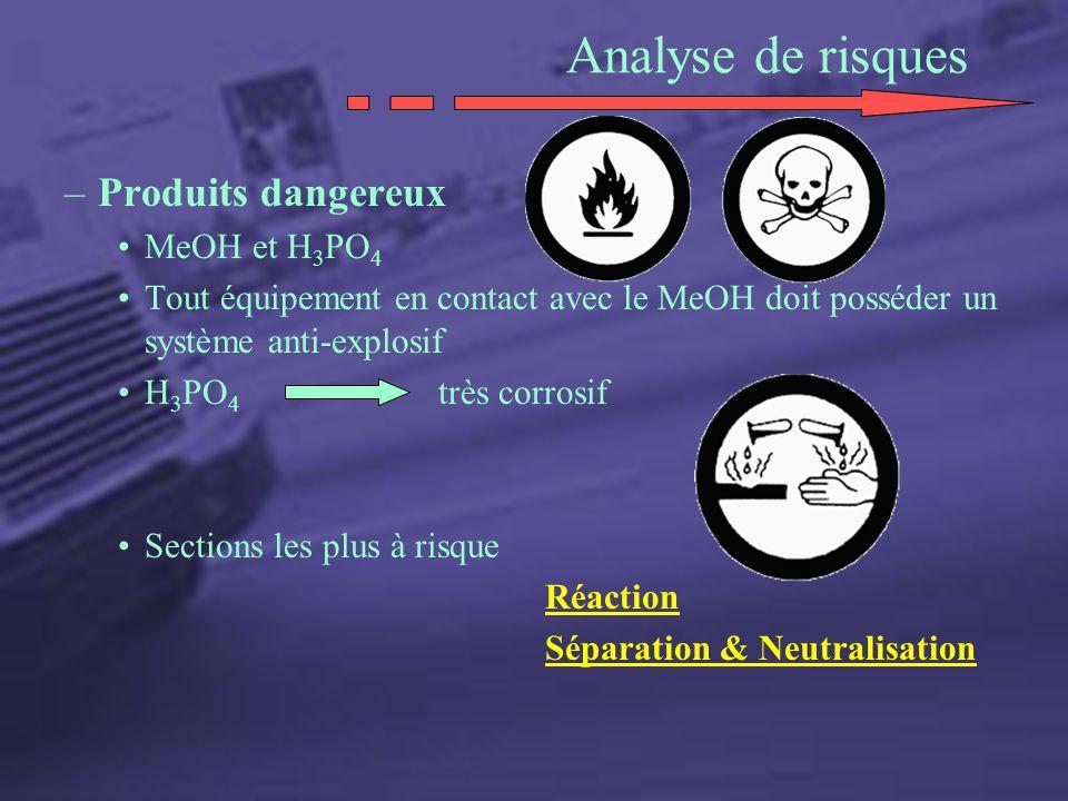 Analyse de risques –Produits dangereux MeOH et H 3 PO 4 Tout équipement en contact avec le MeOH doit posséder un système anti-explosif H 3 PO 4 très c