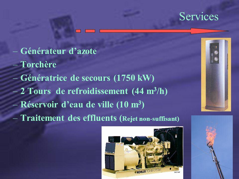 Services –Générateur dazote –Torchère –Génératrice de secours (1750 kW) –2 Tours de refroidissement (44 m 3 /h) –Réservoir deau de ville (10 m 3 ) –Tr