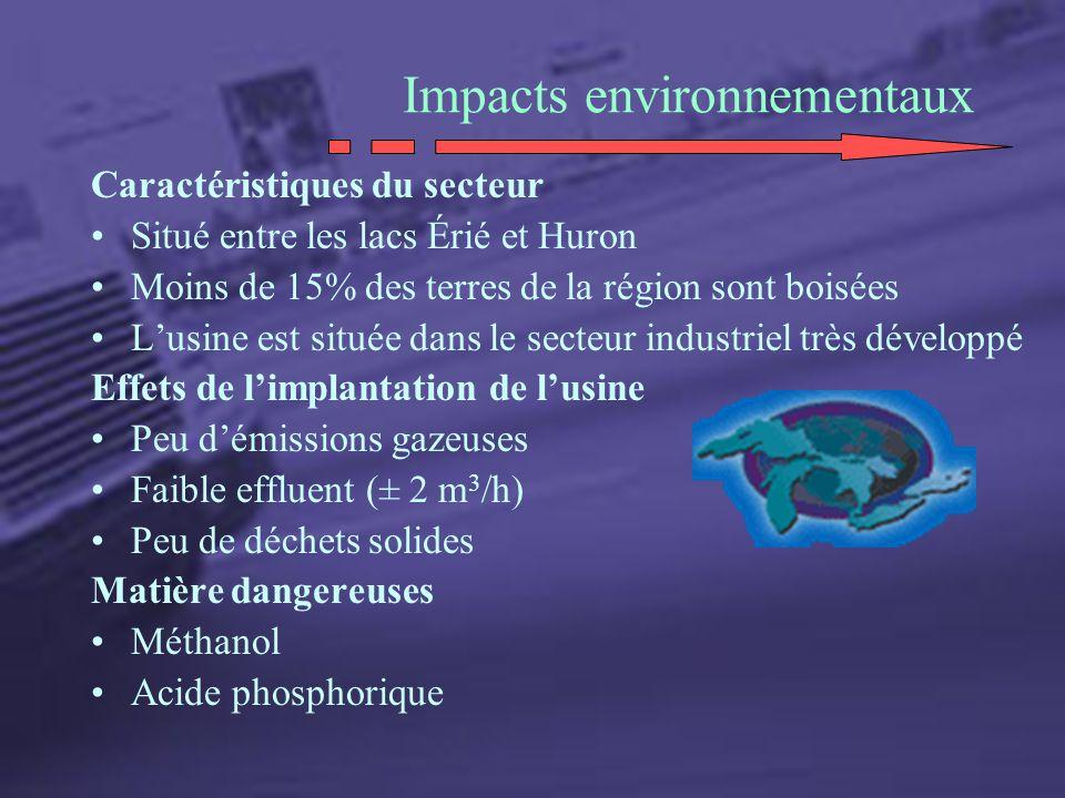 Impacts environnementaux Caractéristiques du secteur Situé entre les lacs Érié et Huron Moins de 15% des terres de la région sont boisées Lusine est s