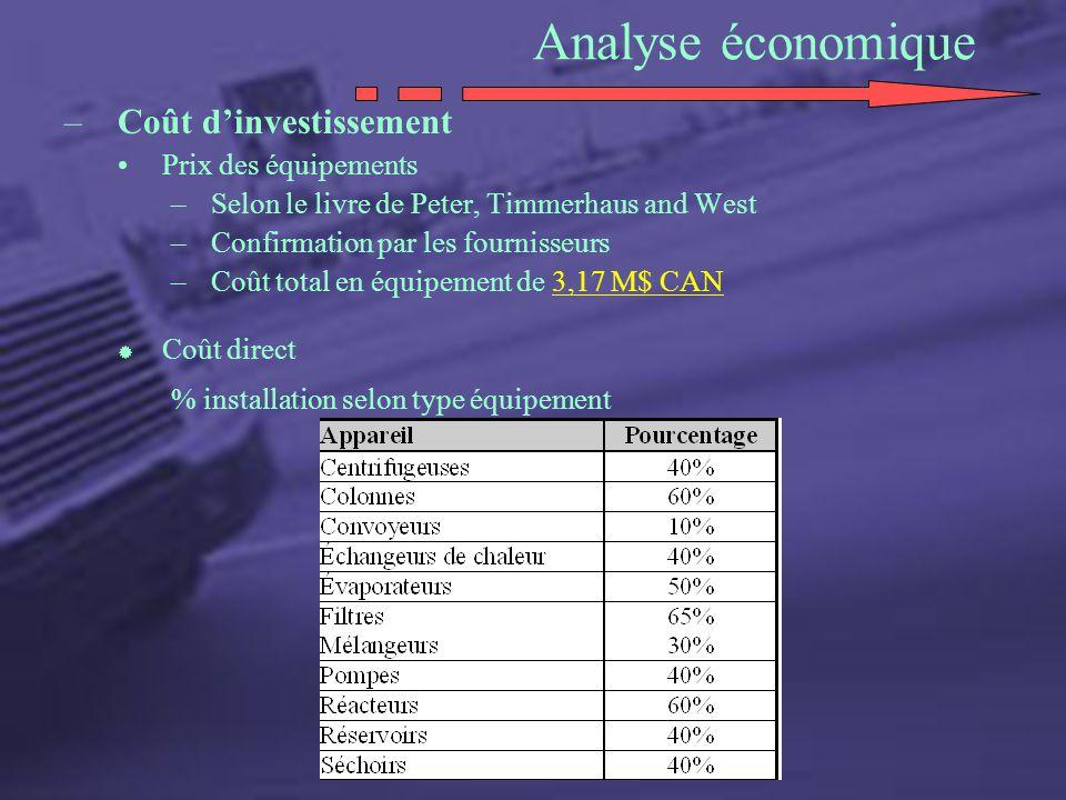 Analyse économique –Coût dinvestissement Prix des équipements –Selon le livre de Peter, Timmerhaus and West –Confirmation par les fournisseurs –Coût t