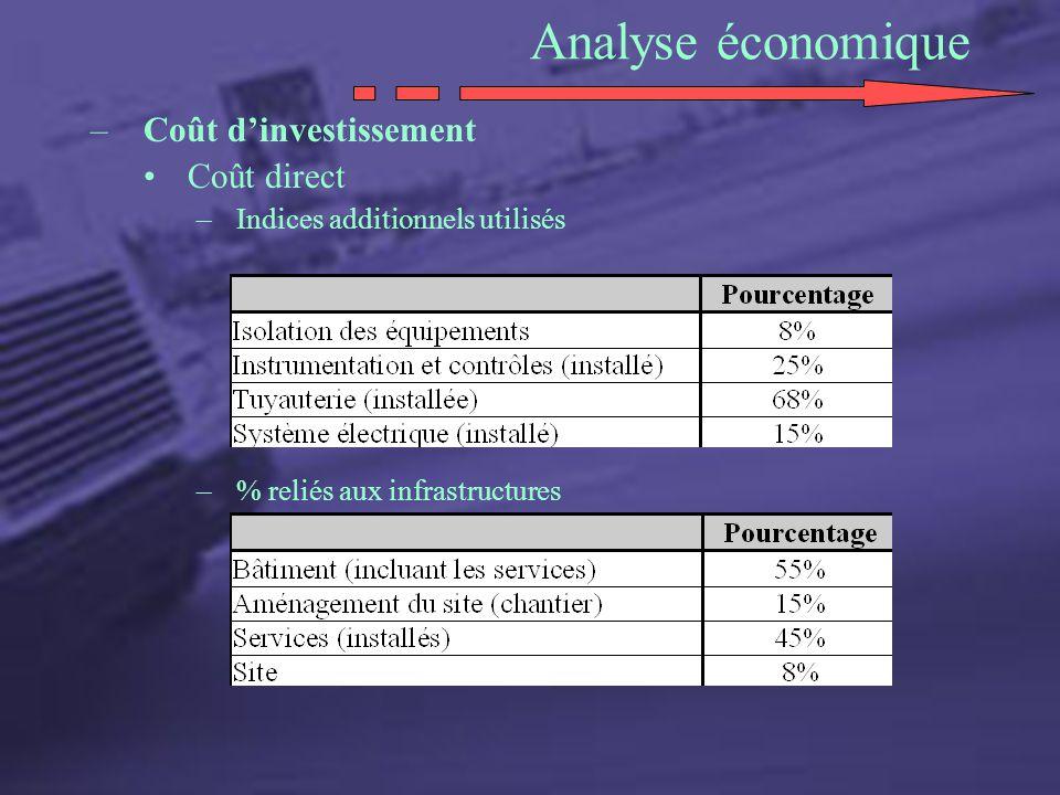 Analyse économique –Coût dinvestissement Coût direct –Indices additionnels utilisés –% reliés aux infrastructures