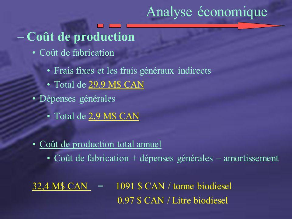 Analyse économique –Coût de production Coût de fabrication Frais fixes et les frais généraux indirects Total de 29.9 M$ CAN Dépenses générales Total d