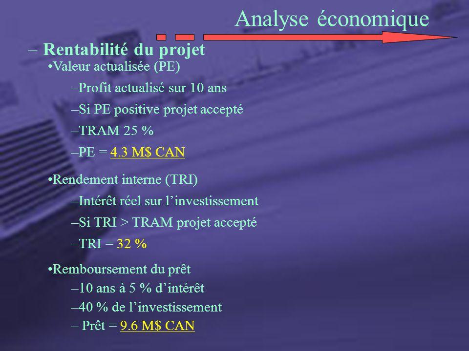 Analyse économique –Rentabilité du projet Valeur actualisée (PE) –Profit actualisé sur 10 ans –Si PE positive projet accepté –TRAM 25 % –PE = 4.3 M$ C