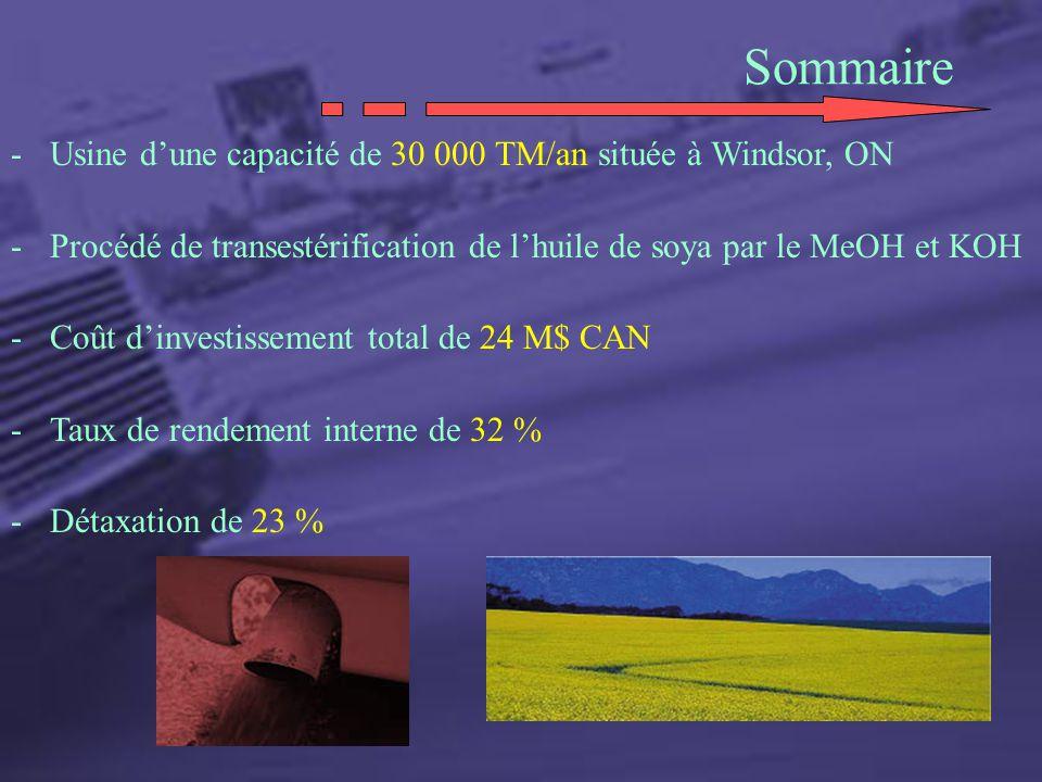 Sommaire -Usine dune capacité de 30 000 TM/an située à Windsor, ON -Procédé de transestérification de lhuile de soya par le MeOH et KOH -Coût dinvesti