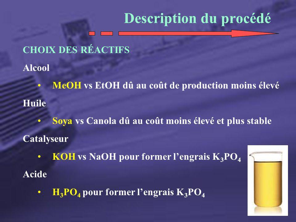 Description du procédé CHOIX DES RÉACTIFS Alcool MeOH vs EtOH dû au coût de production moins élevé Huile Soya vs Canola dû au coût moins élevé et plus